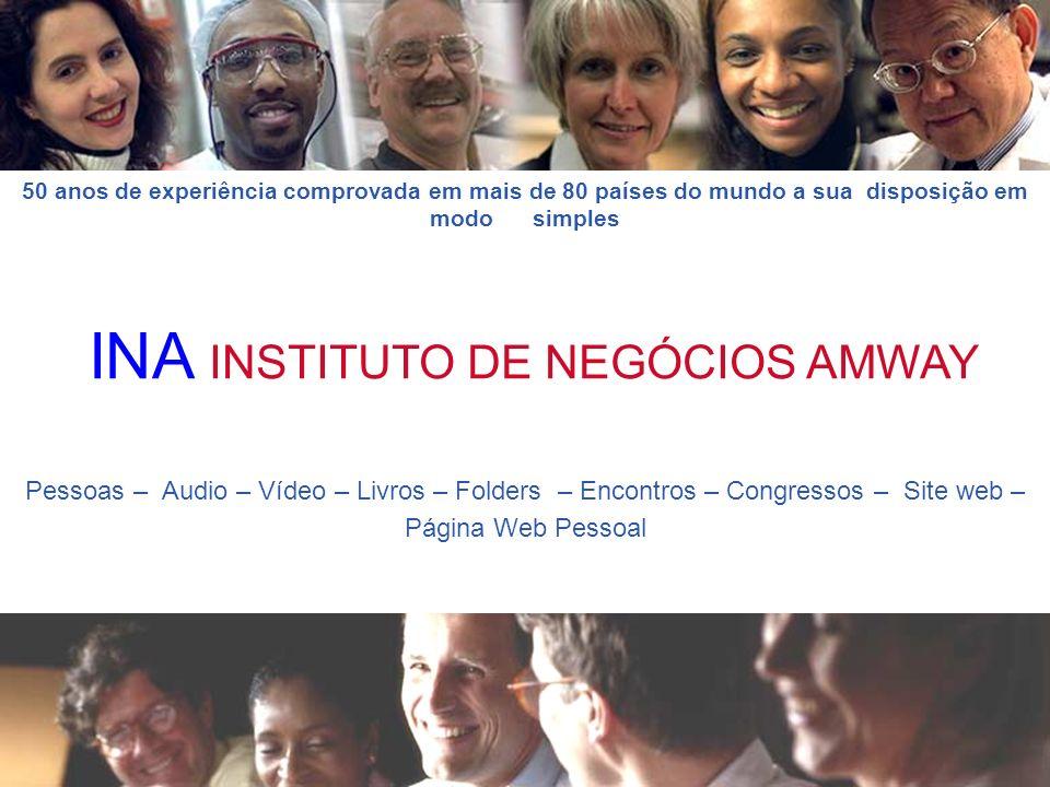 INA INSTITUTO DE NEGÓCIOS AMWAY