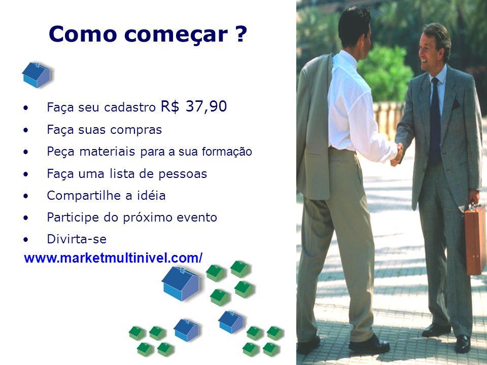 Como começar www.marketmultinivel.com/ Faça seu cadastro R$ 37,90