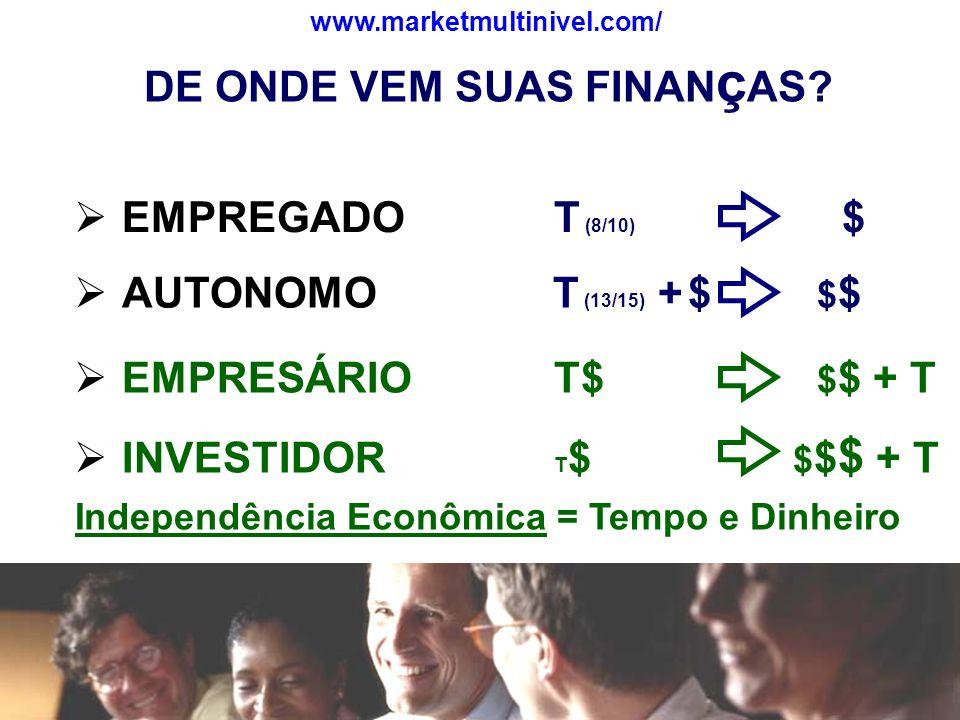 DE ONDE VEM SUAS FINANçAS Independência Econômica = Tempo e Dinheiro