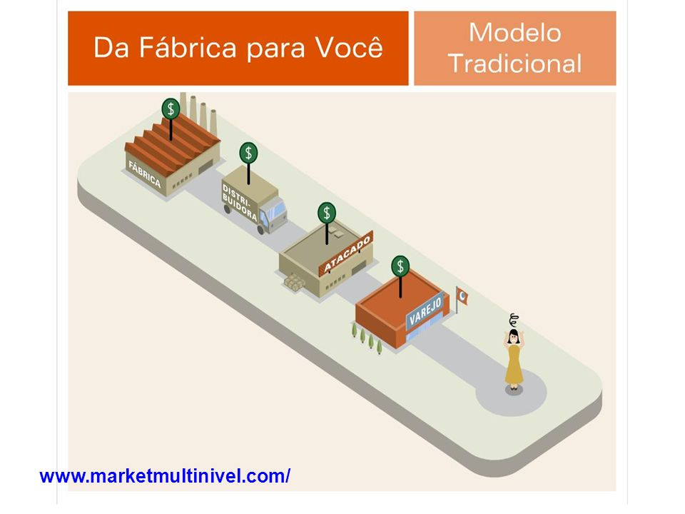 www.marketmultinivel.com/ 5