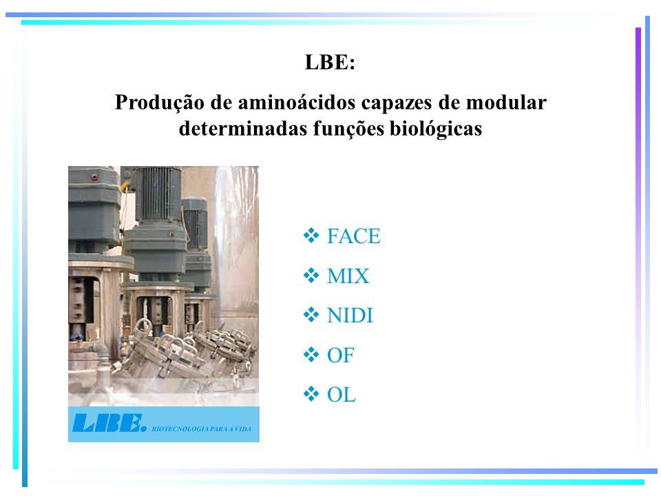 LBE: Produção de aminoácidos capazes de modular determinadas funções biológicas FACE MIX NIDI OF OL