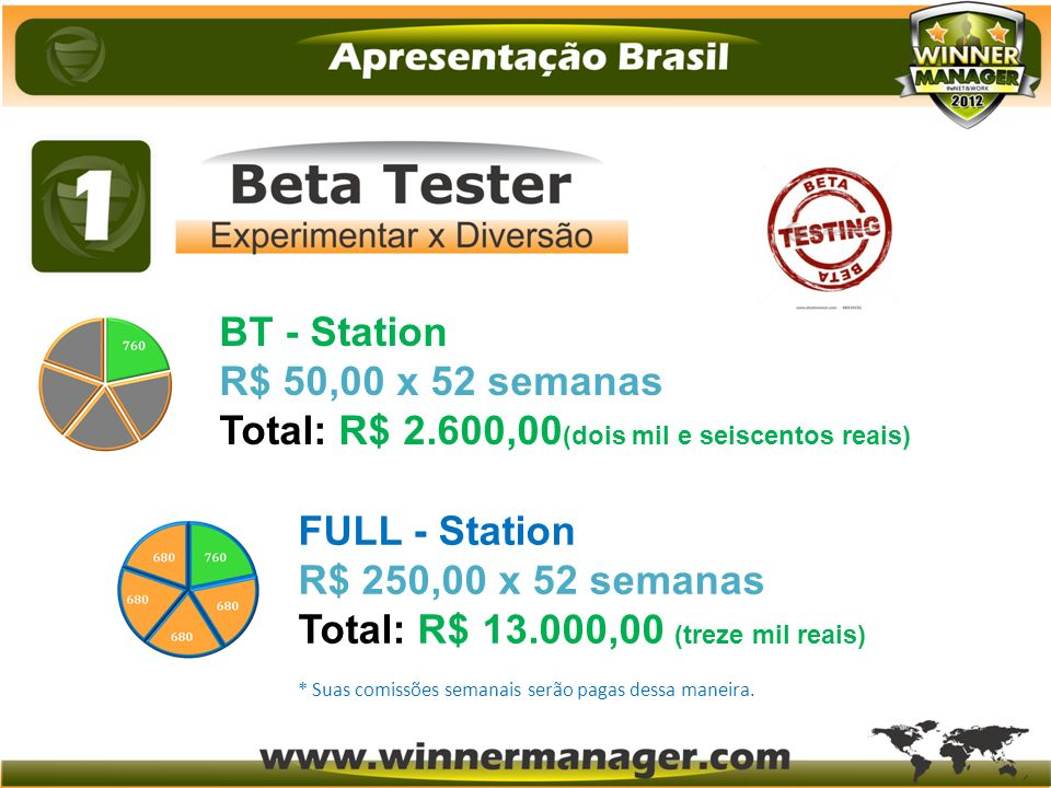 Total: R$ 2.600,00(dois mil e seiscentos reais)
