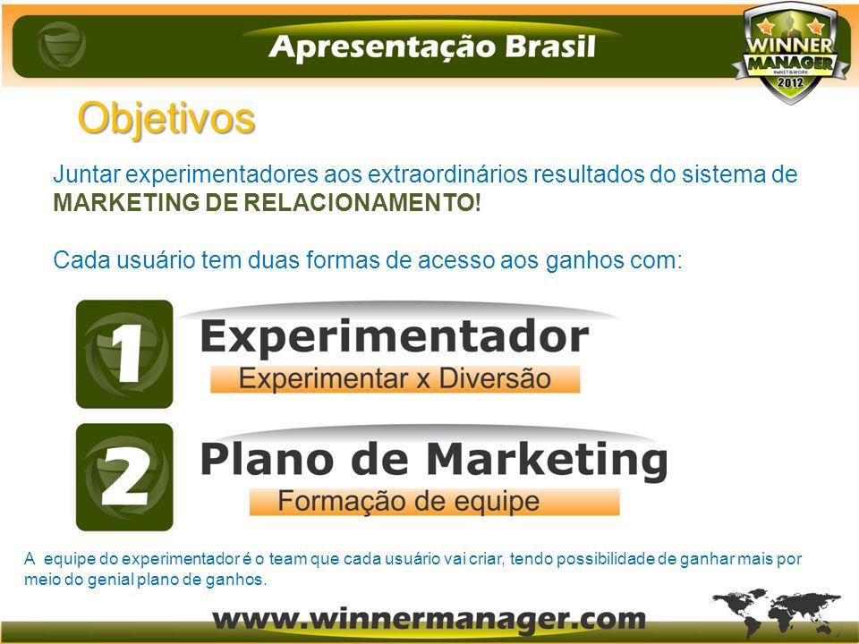 Objetivos Juntar experimentadores aos extraordinários resultados do sistema de MARKETING DE RELACIONAMENTO!