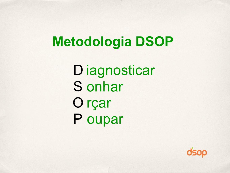 Metodologia DSOP D iagnosticar S onhar O rçar P oupar