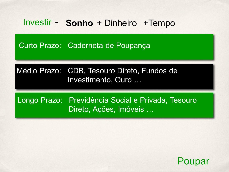Poupar Investir Sonho + Dinheiro +Tempo