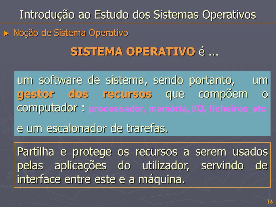 Introdução ao Estudo dos Sistemas Operativos