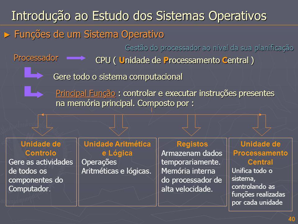 Unidade Aritmética e Lógica Unidade de Processamento Central