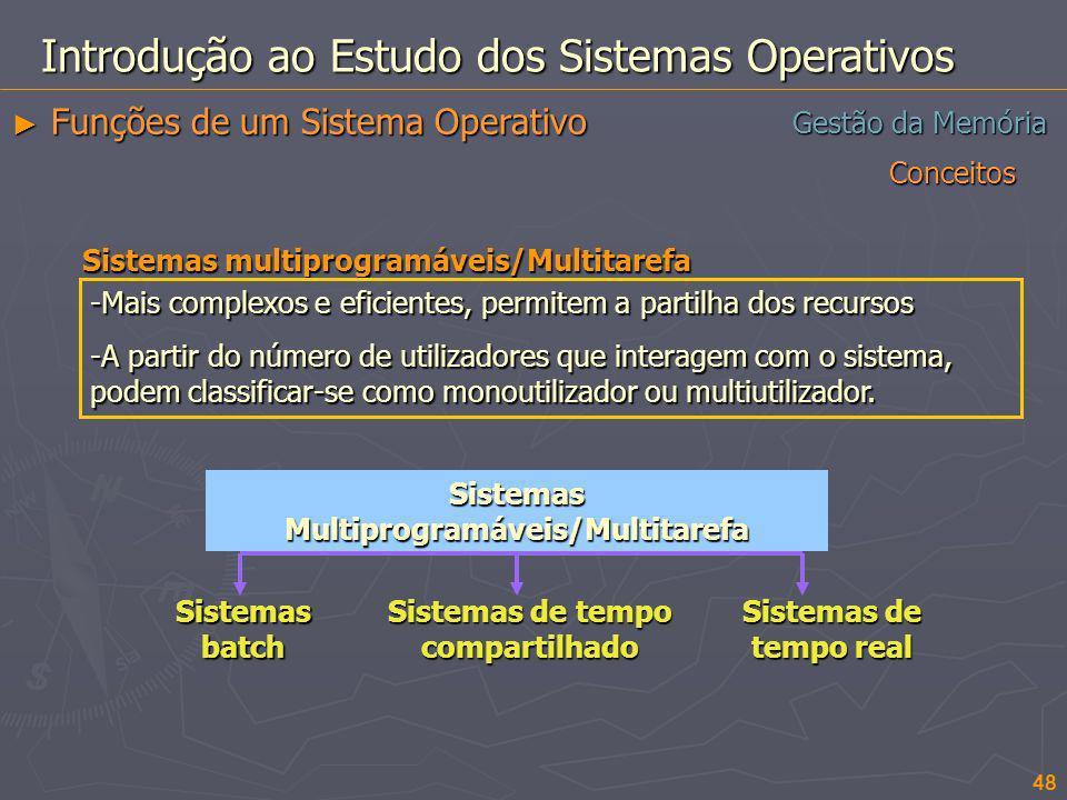 Sistemas Multiprogramáveis/Multitarefa Sistemas de tempo compartilhado
