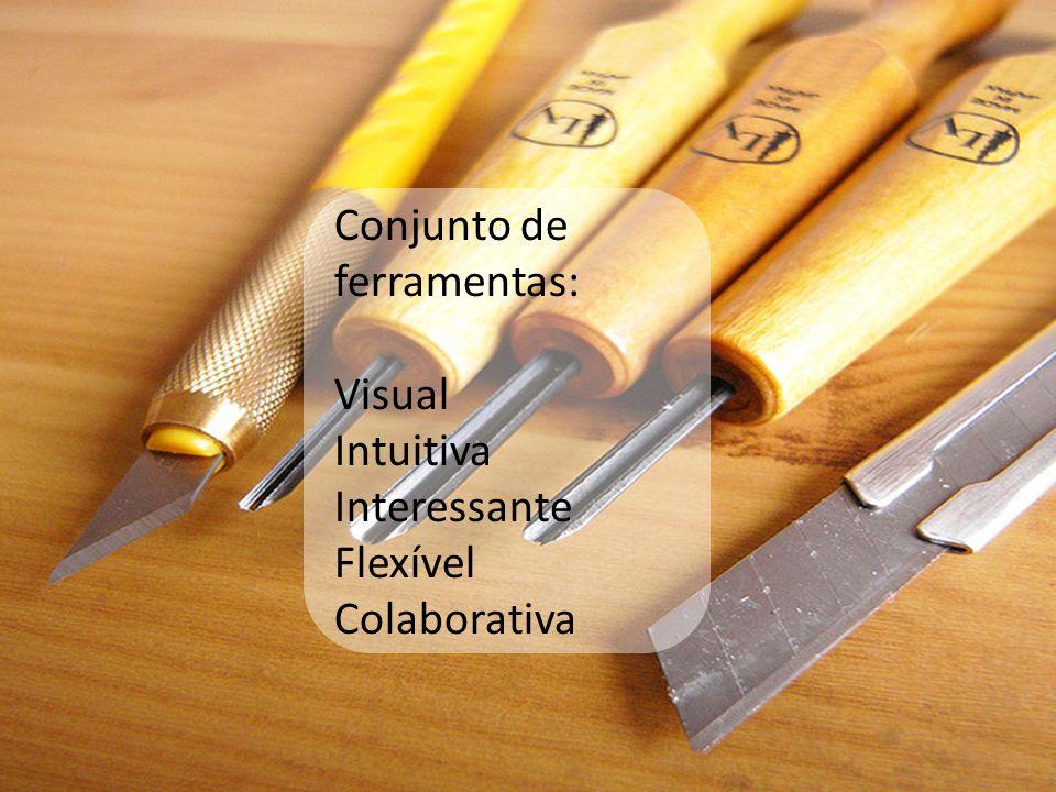 Conjunto de ferramentas: