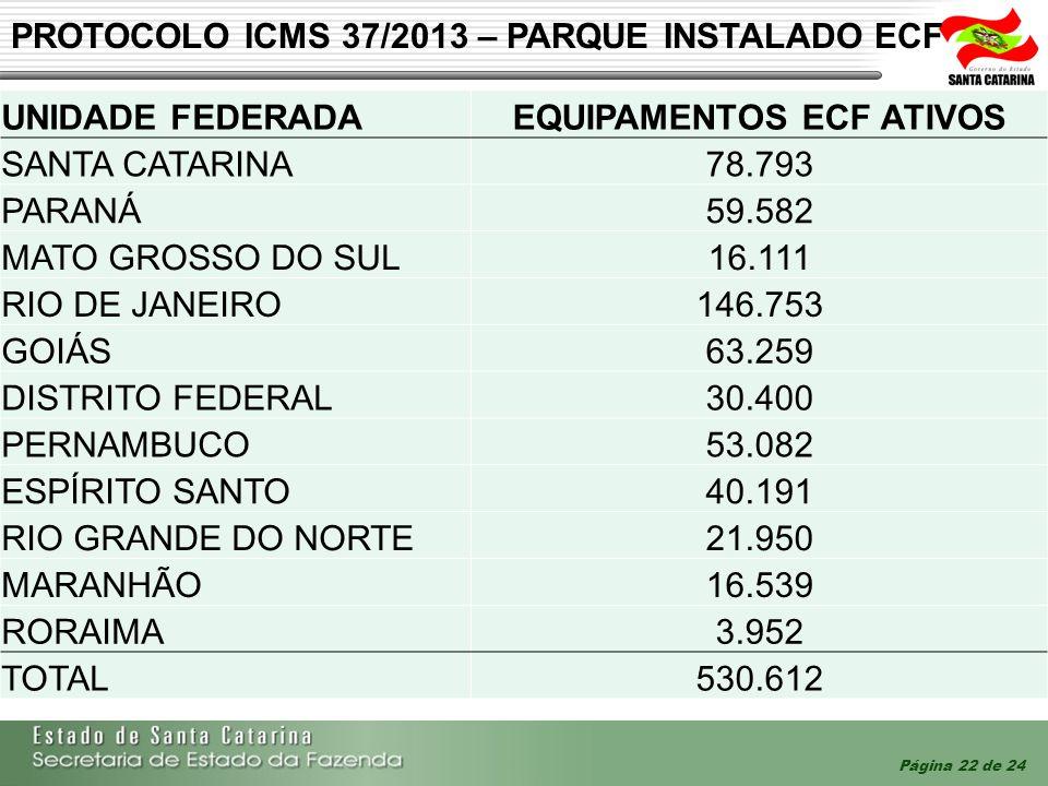 PROTOCOLO ICMS 37/2013 – PARQUE INSTALADO ECF