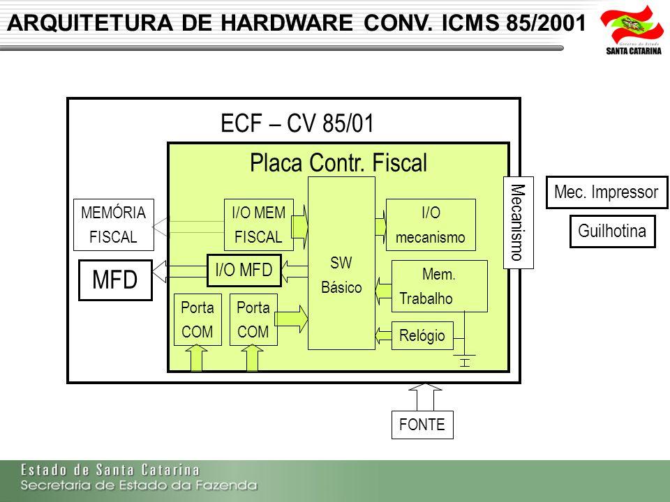 ARQUITETURA DE HARDWARE CONV. ICMS 85/2001