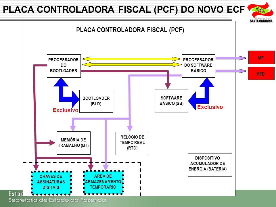Placa Controladora Fiscal (PCF) do Novo ECF