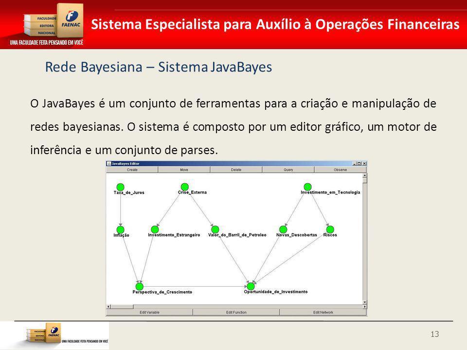 Rede Bayesiana – Sistema JavaBayes