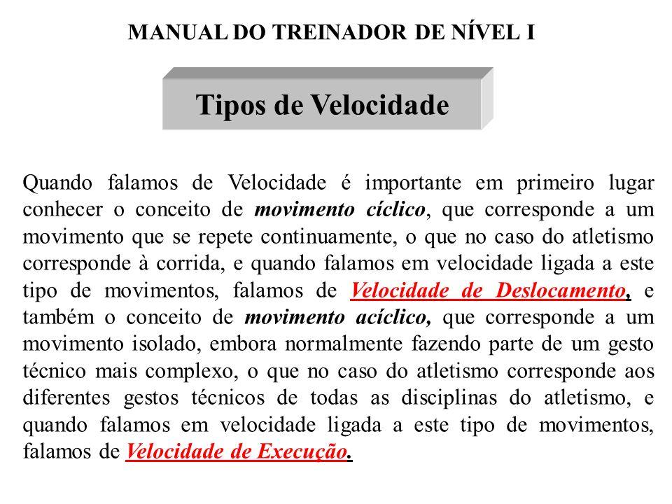 Tipos de Velocidade MANUAL DO TREINADOR DE NÍVEL I
