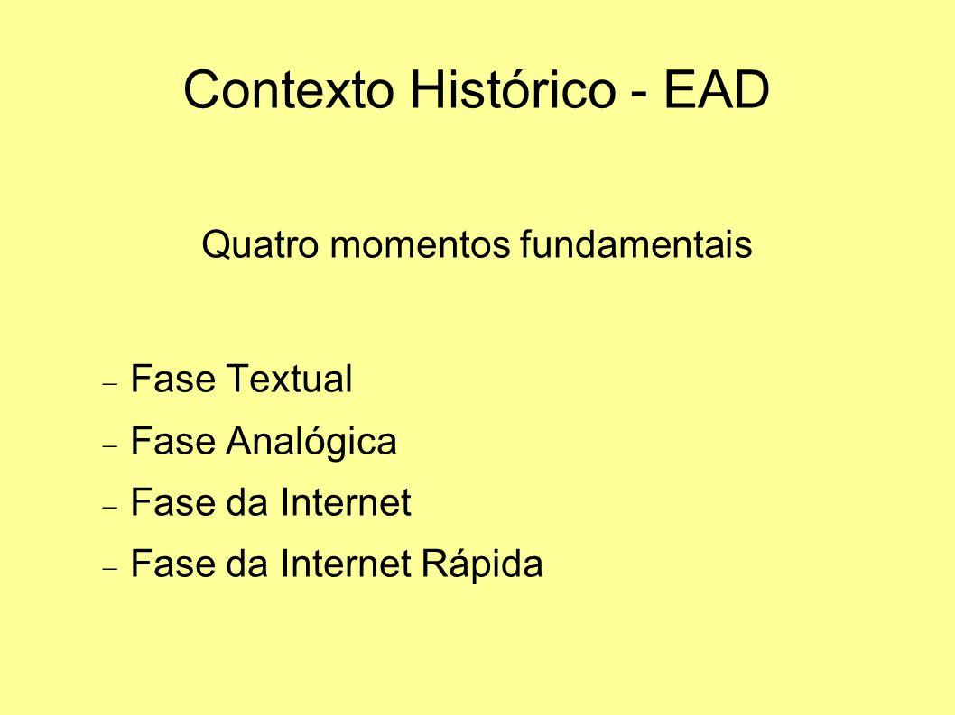 Contexto Histórico - EAD