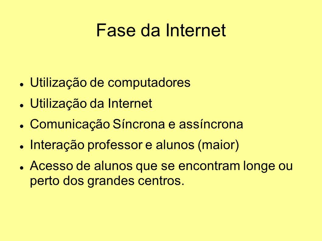 Fase da Internet Utilização de computadores Utilização da Internet