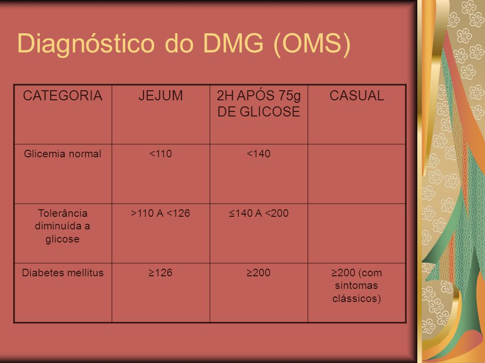 Diagnóstico do DMG (OMS)