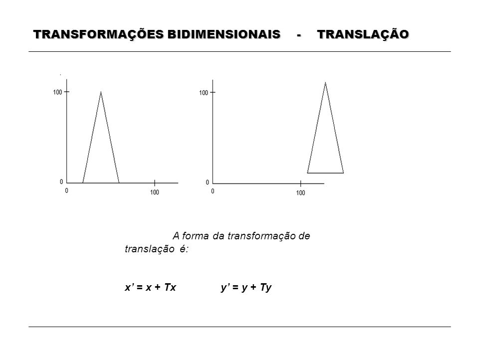 TRANSFORMAÇÕES BIDIMENSIONAIS - TRANSLAÇÃO