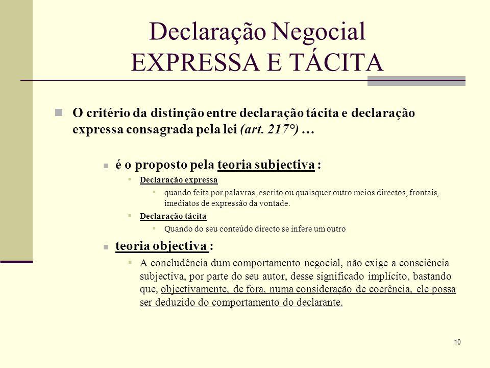 Declaração Negocial EXPRESSA E TÁCITA