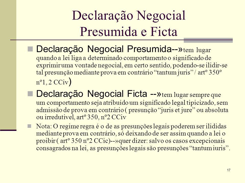 Declaração Negocial Presumida e Ficta