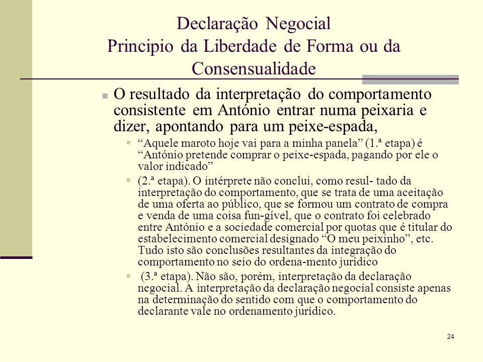 Declaração Negocial Principio da Liberdade de Forma ou da Consensualidade