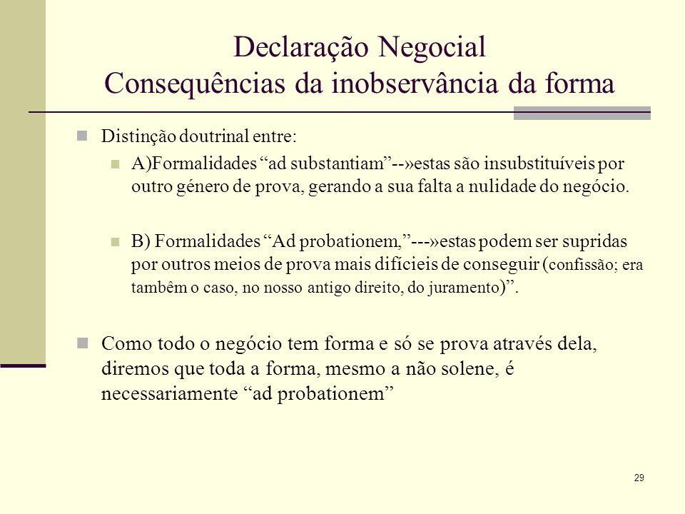 Declaração Negocial Consequências da inobservância da forma
