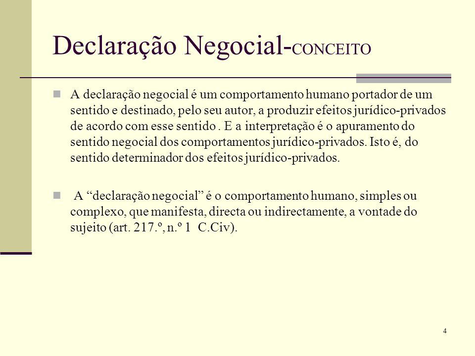 Declaração Negocial-CONCEITO