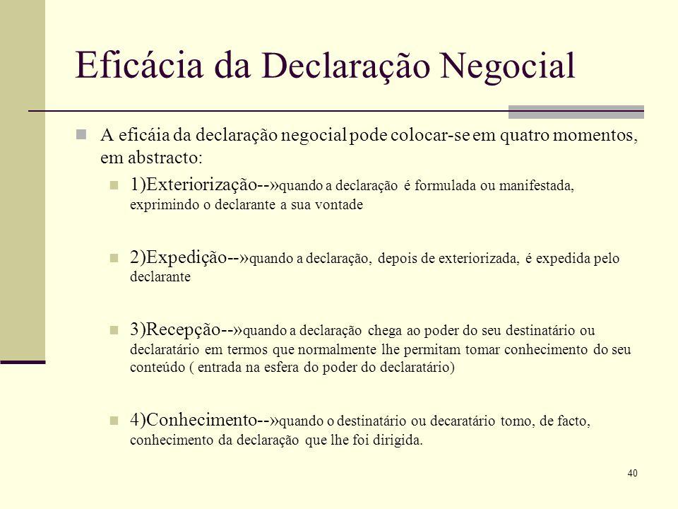 Eficácia da Declaração Negocial
