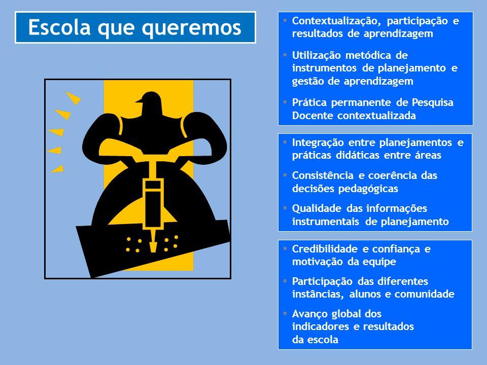 Escola que queremos Contextualização, participação e resultados de aprendizagem.