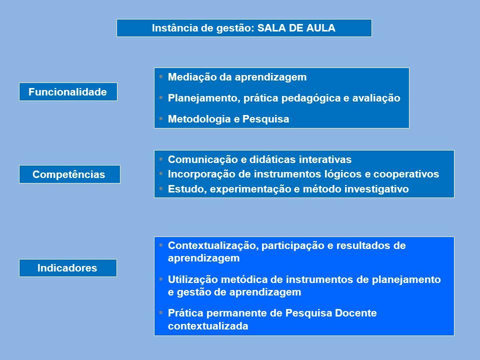 Instância de gestão: SALA DE AULA