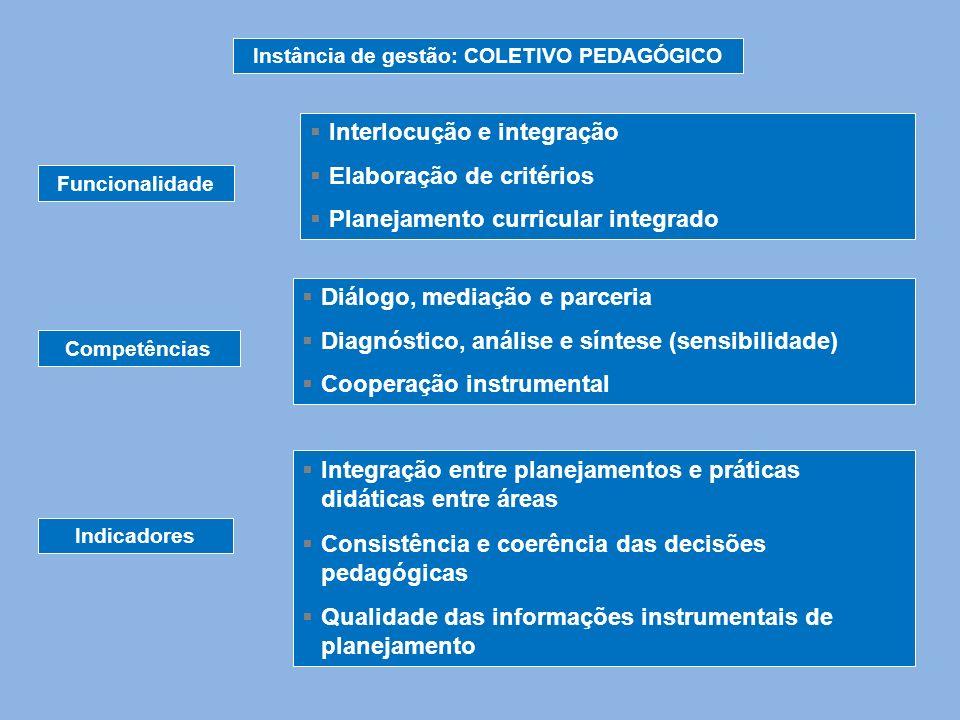 Instância de gestão: COLETIVO PEDAGÓGICO