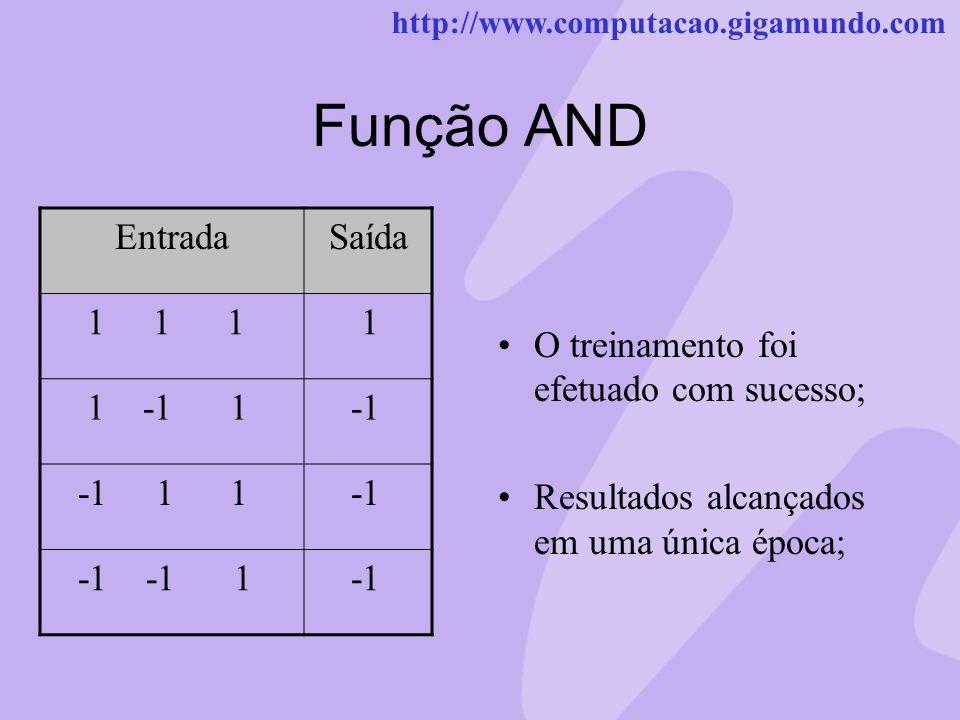 Função AND Entrada Saída 1 1 1 1 1 -1 1 -1 -1 1 1 -1 -1 1