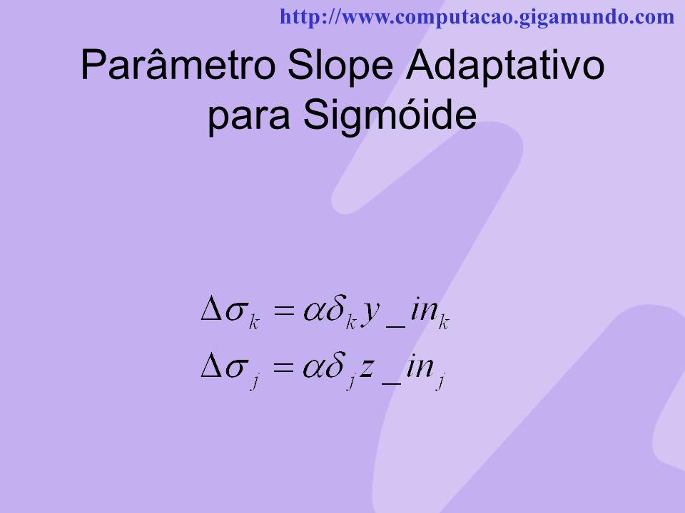 Parâmetro Slope Adaptativo para Sigmóide