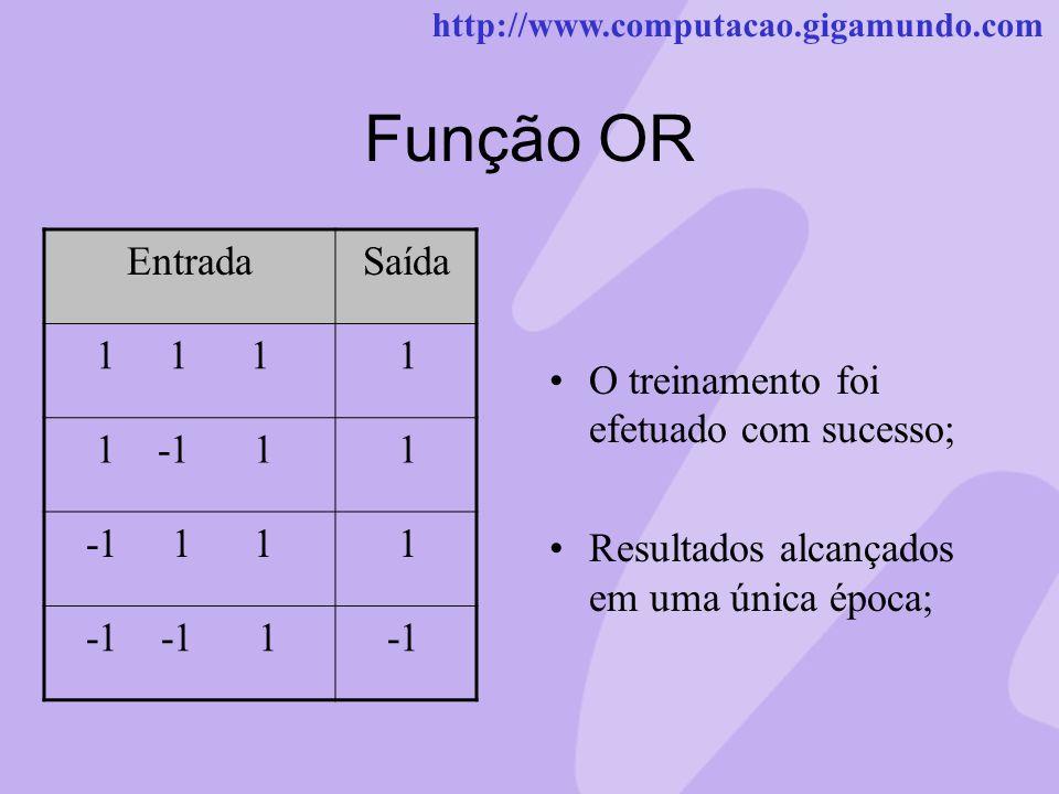 Função OR Entrada Saída 1 1 1 1 1 -1 1 -1 1 1 -1 -1 1 -1