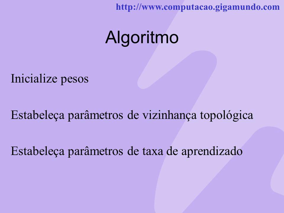 Algoritmo Inicialize pesos