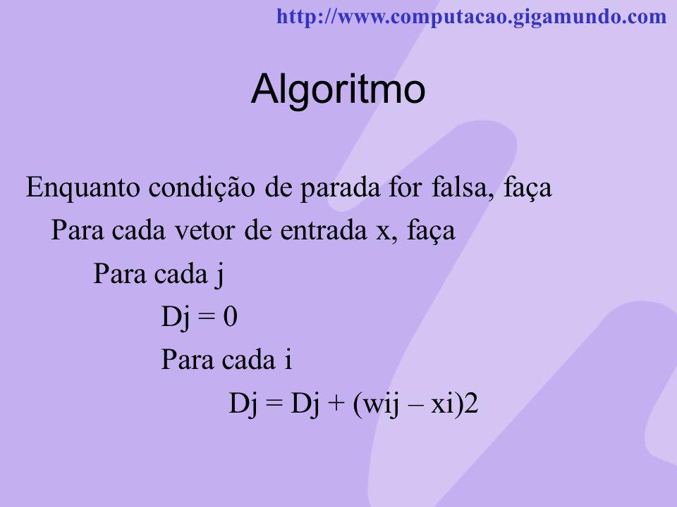 Algoritmo Enquanto condição de parada for falsa, faça