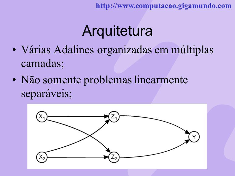 Arquitetura Várias Adalines organizadas em múltiplas camadas;