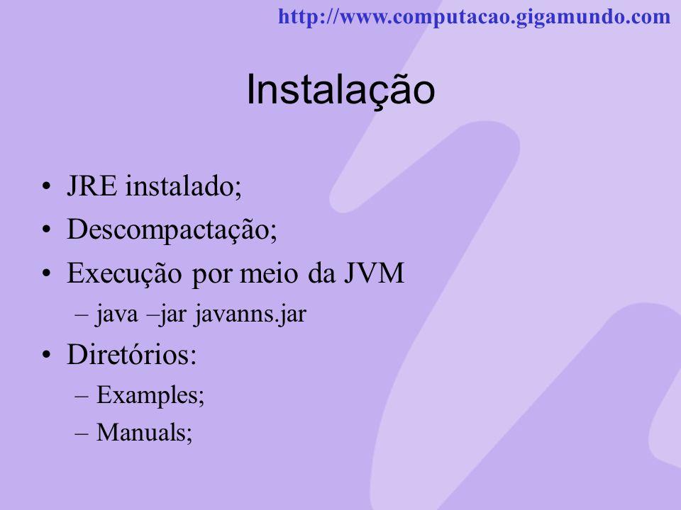 Instalação JRE instalado; Descompactação; Execução por meio da JVM