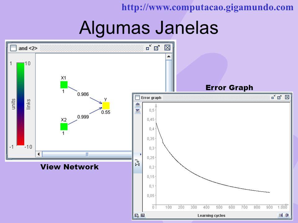 Algumas Janelas Error Graph View Network