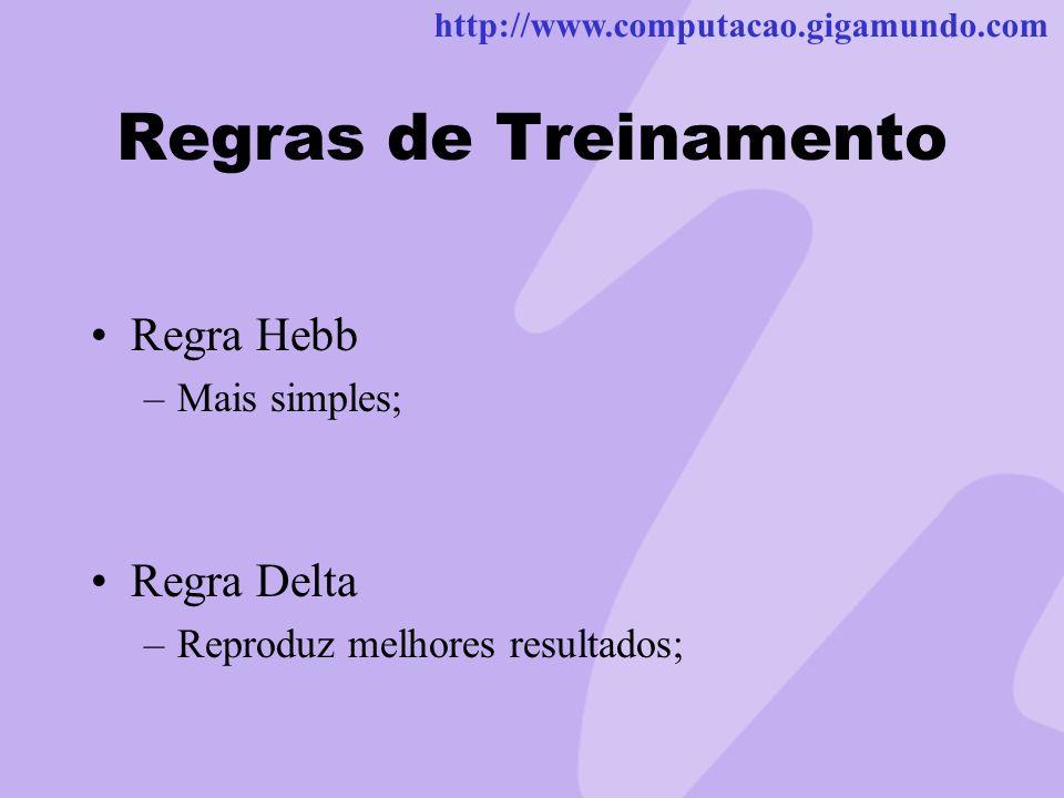 Regras de Treinamento Regra Hebb Regra Delta Mais simples;