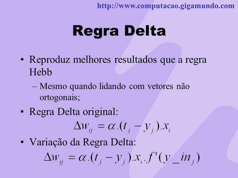 Regra Delta Reproduz melhores resultados que a regra Hebb