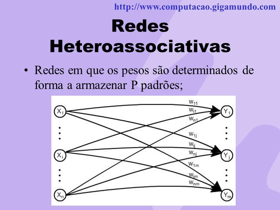 Redes Heteroassociativas