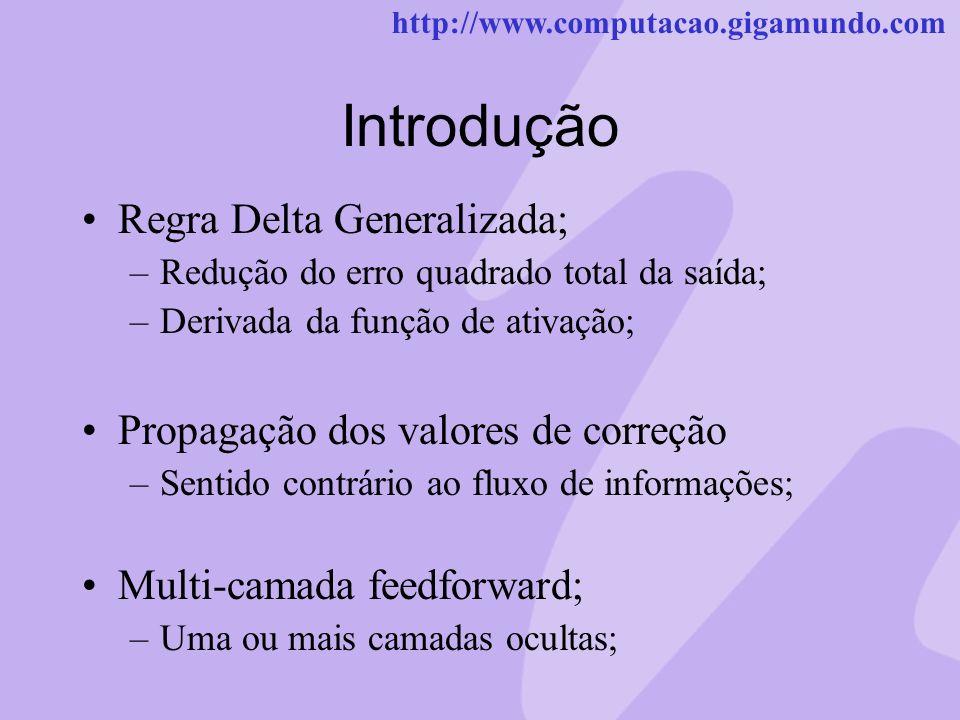 Introdução Regra Delta Generalizada;