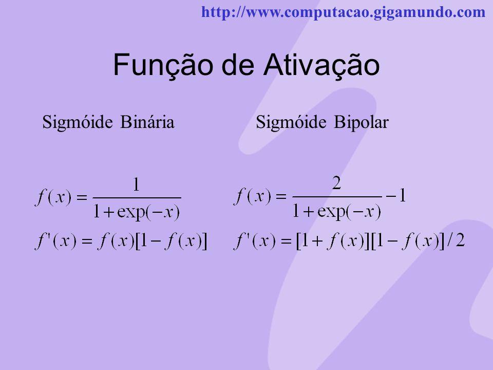 Função de Ativação Sigmóide Binária Sigmóide Bipolar