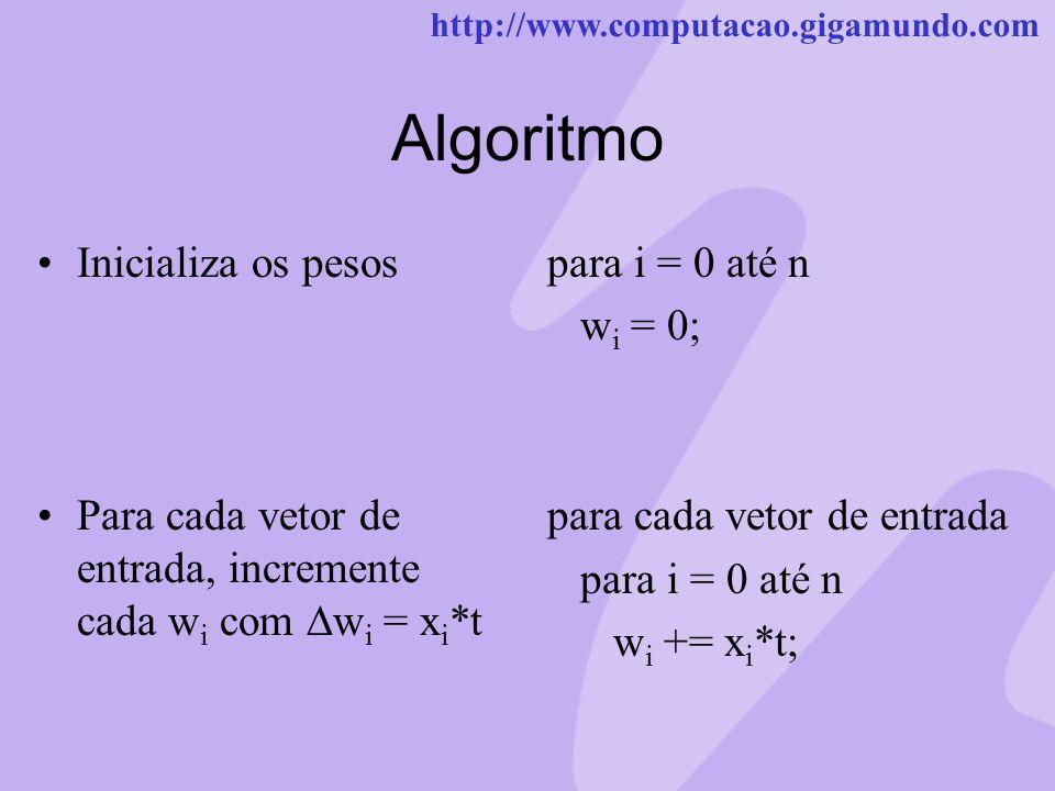 Algoritmo Inicializa os pesos