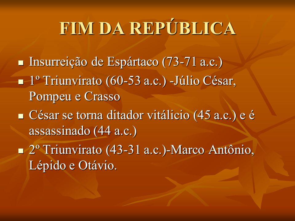 FIM DA REPÚBLICA Insurreição de Espártaco (73-71 a.c.)