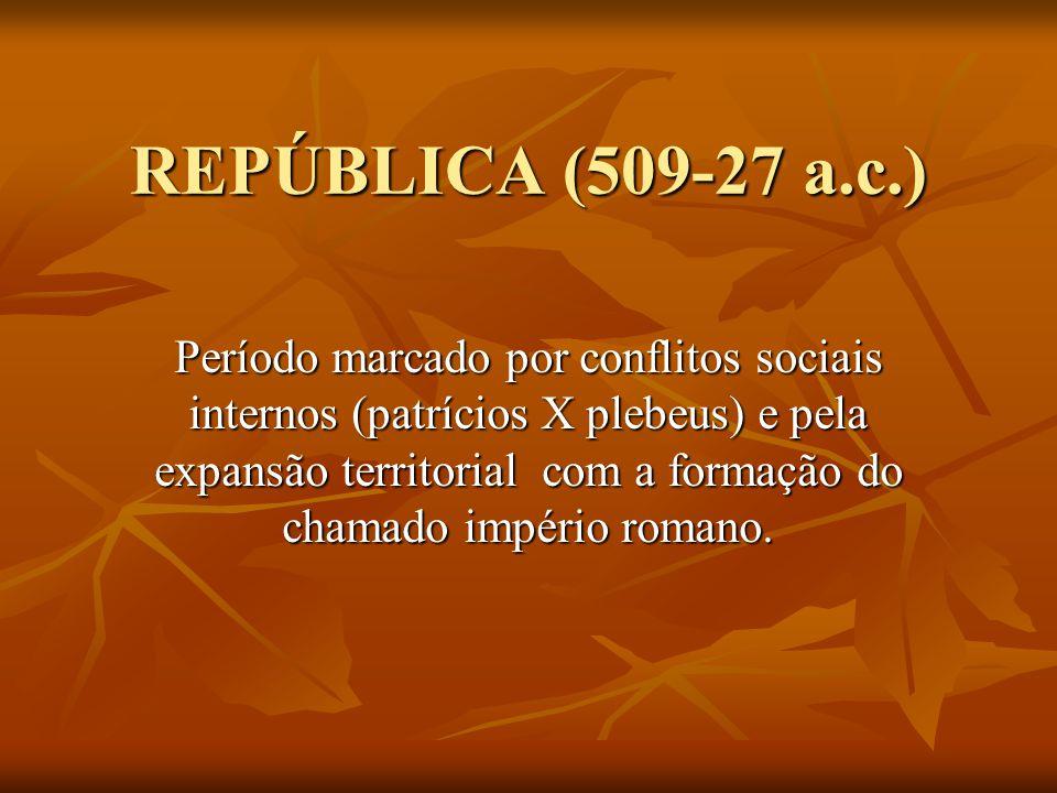 REPÚBLICA (509-27 a.c.)