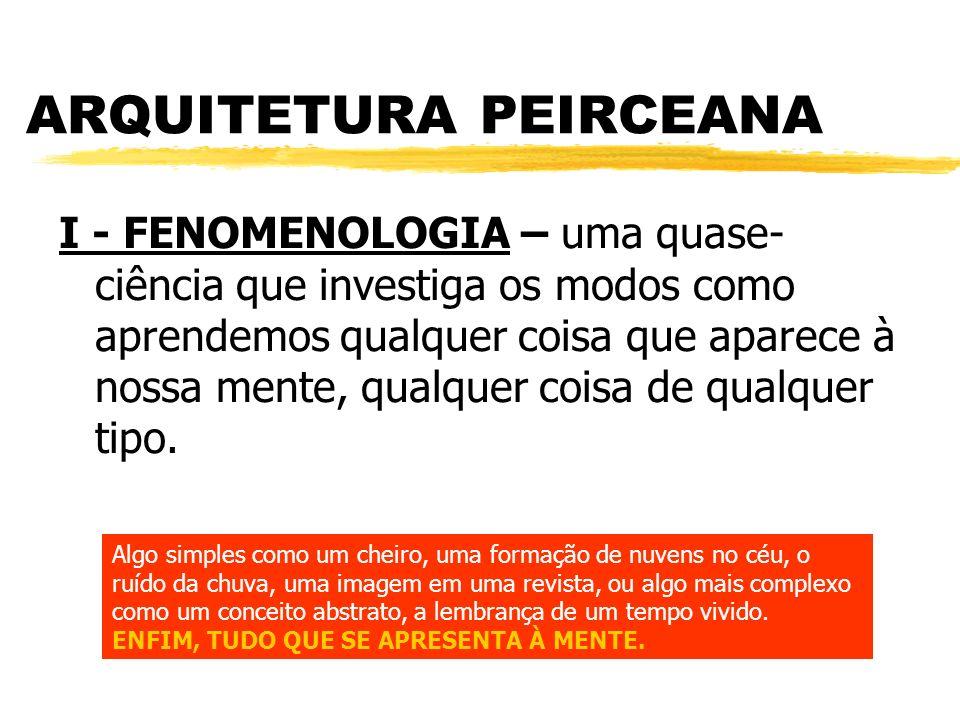 ARQUITETURA PEIRCEANA