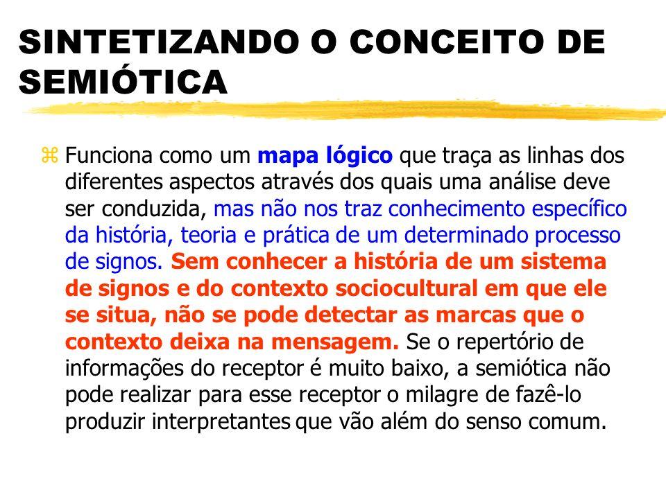 SINTETIZANDO O CONCEITO DE SEMIÓTICA