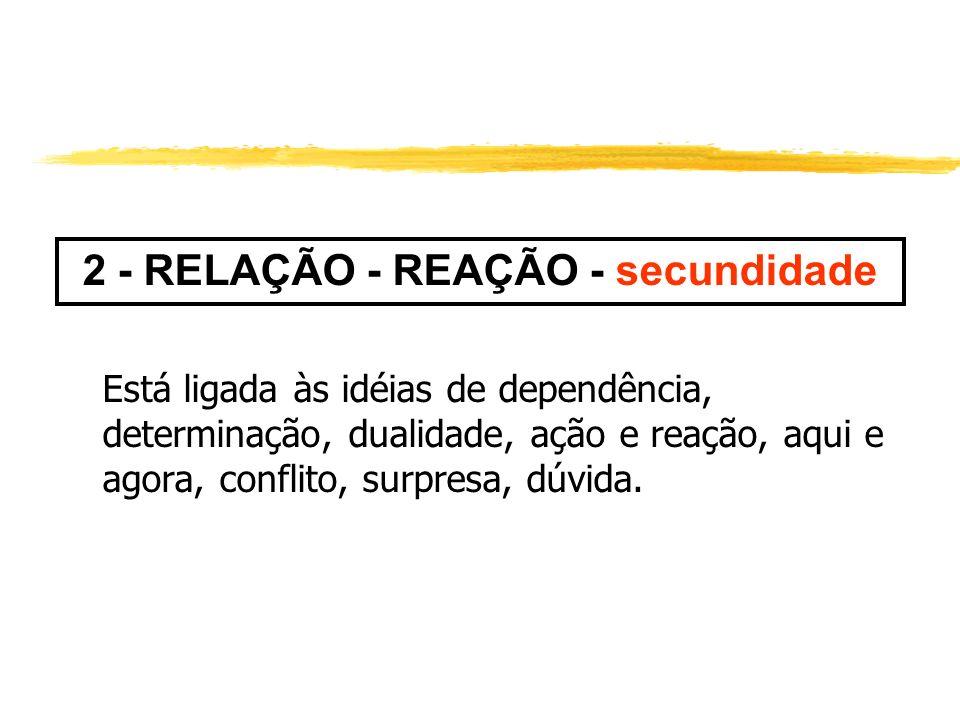 2 - RELAÇÃO - REAÇÃO - secundidade